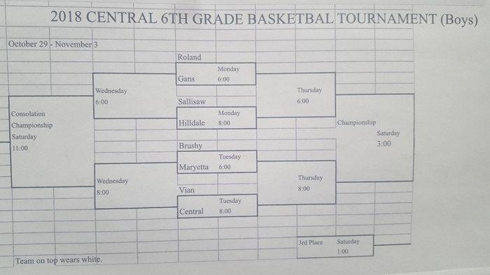 Next Week 6th Grade Boys Sallisaw Central Tournament Bracket