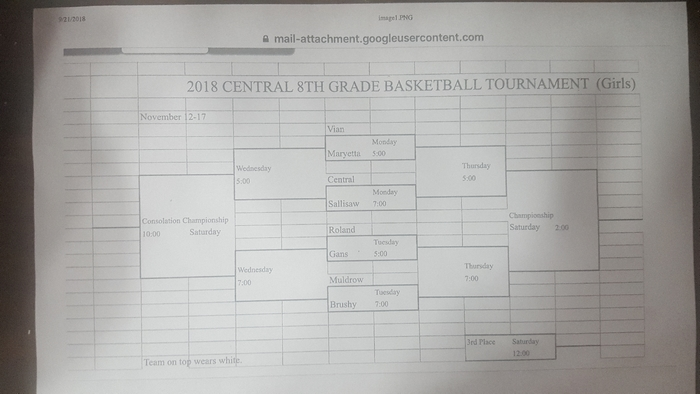 Sallisaw Central Bracket