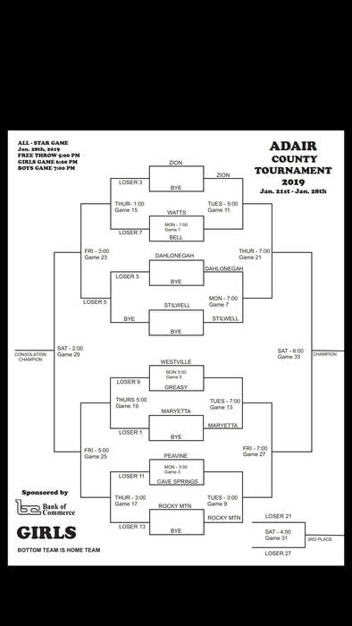 2019 Adair County Girls Bracket