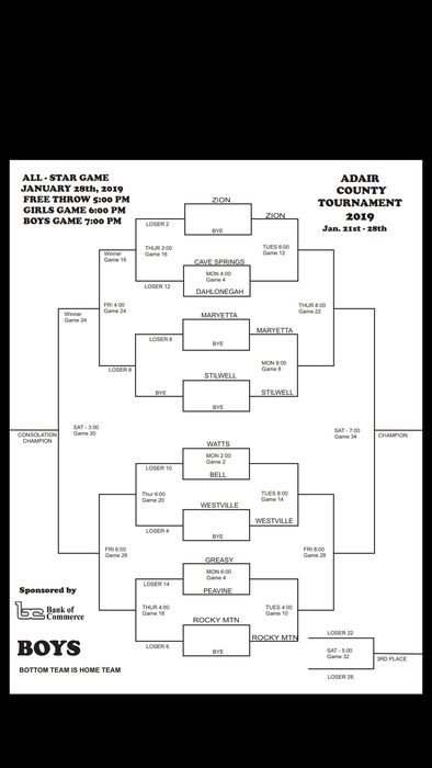 2019 Adair County Boys Bracket